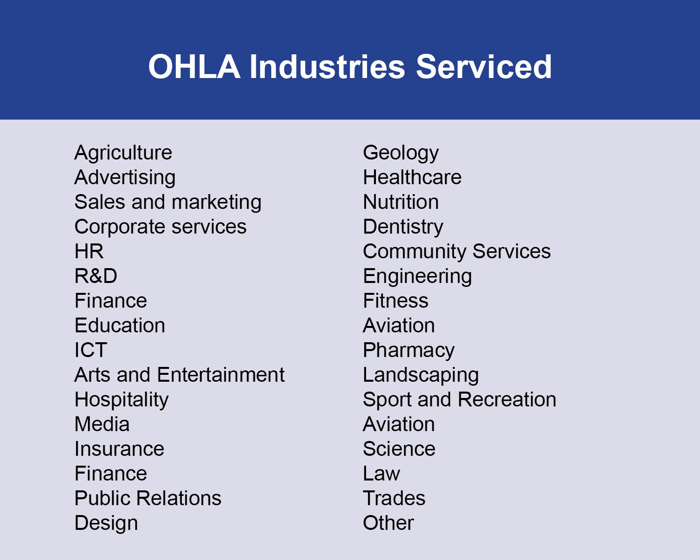 OHLA industries serviced